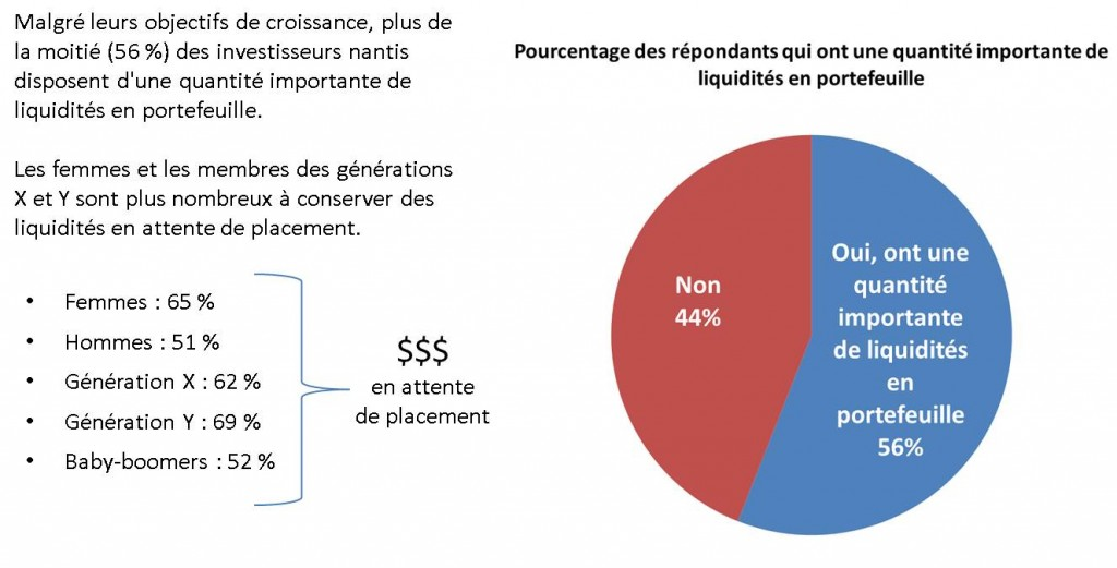 December-2013-Graph-French-1024x521